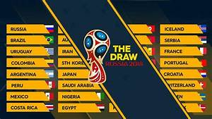 World Cup Draw 2018 When Is It What Time How Does It