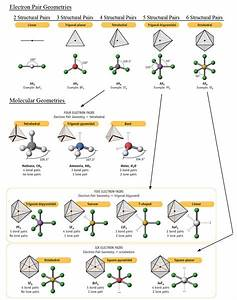 Molecular Geometry Chemistry | For School | Pinterest