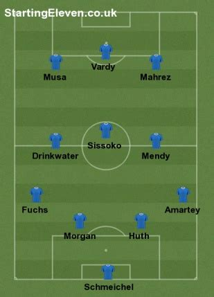 leicester city   user formation