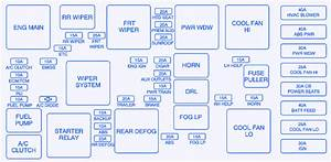 Chevy Equinox 2006 Fuse Box  Block Circuit Breaker Diagram