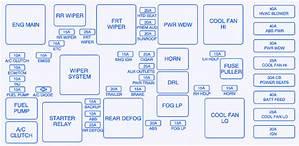 2012 Chevy Equinox Fuse Diagram 3515 Cnarmenio Es