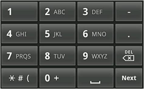 t9 keyboards for android q cm10 rom and t9 keyboard sony xperia miro tipo