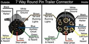 diagram] 7 pin connector wiring diagram heavy truck full version hd quality  heavy truck - z-diagram.intoparadiso.it  into paradiso