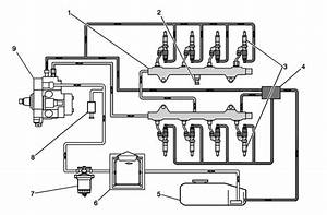 2005 Chevy Truck Fuel System Diagram