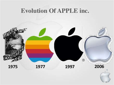 Apple History