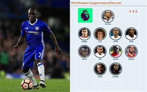 PFA team of the year 2017: Chelsea and Spurs players take ...