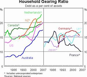 A Comparison of the US and Australian Housing Markets ...