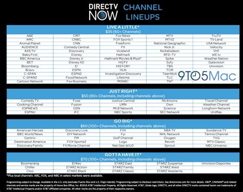 directv    game changer att reports service