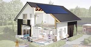 Kfw 40 Haus : viebrockhaus kfw 40 plus effizienzhaus plus ~ A.2002-acura-tl-radio.info Haus und Dekorationen