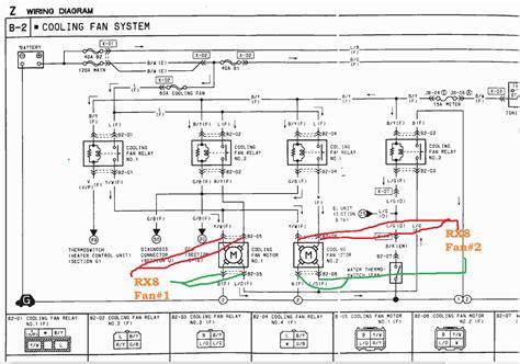 rx7 1993 vs rx8 electric fans rx7club mazda rx7 forum
