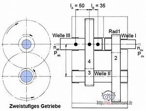 Lagerkräfte Berechnen : getriebewelle berechnen tec lehrerfreund ~ Themetempest.com Abrechnung