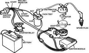 Ford Duraspark 2 Ignition