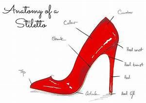 The Classy Woman  U00ae  How To Walk In High Heels