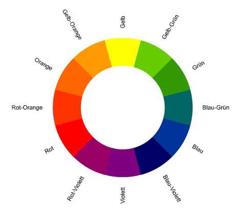 le anschließen farben farbe grundlagen