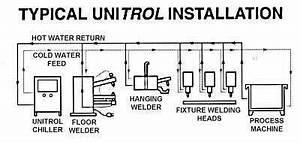 T  J  Snow Resistance Welding Machinery  Supplies  U0026 Service