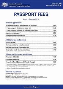 consular passport fees With documents for passport 2018