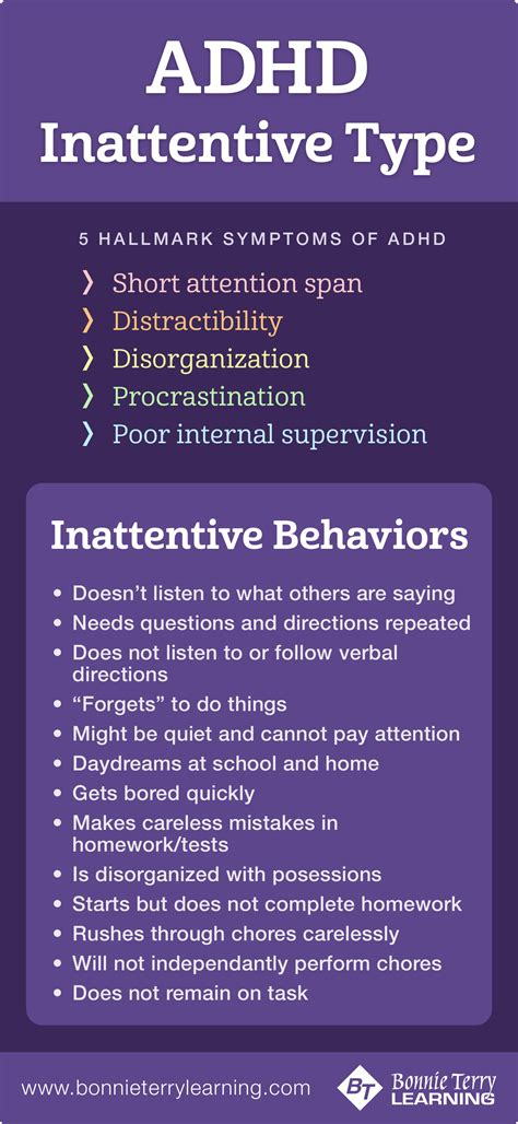 adhd inattentive type bonnie terry learning 280 | adhd inattentive type symptoms behaviors add