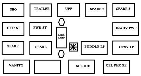 2002 Chevrolet Impala Fuse Box Diagram by 2001 Silverado Interior Fuse Box Diagram Psoriasisguru
