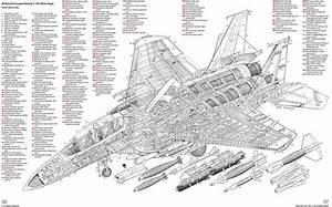 Haynes Guide Aviation Manuals