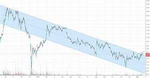 Apha Breakout From Downtrend Channel For Tsx Apha By