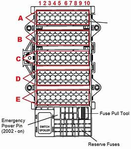 Zone Fuse Auto Diagram Box Porshecarrara1999