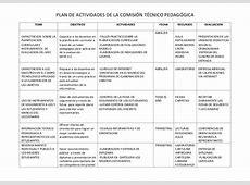 Plan de actividades de la comisión técnico pedagógica