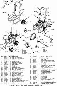 Pressure Washer Pumps Parts