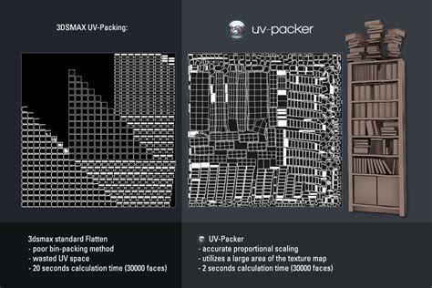 uv packer  released autodesk community