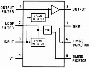Voltage Controlled Oscillator  Vco   Basics  Design