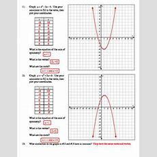 Quadratic Functions  Identify Key Parts Worksheet Tpt