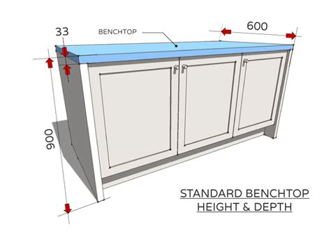 kitchen island plans free standard dimensions for australian kitchens renomart