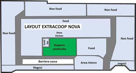 Libreria Coop Centronova by Extracoop Il Reparto Ortofrutta Gioca Sulle Emozioni