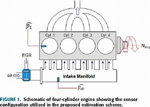 4 Cylinder 2 4 Engine Diagram