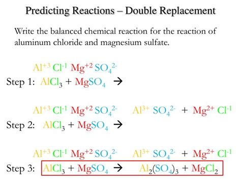 Ppt  Chemical Reactions Predicting Products And Balancing Powerpoint Presentation Id4272005