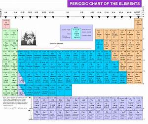 37 Periodic Table With Atomic Mass And Atomic Numbers