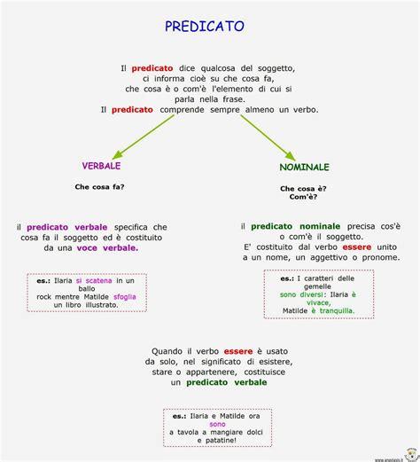 Frasi Con Complemento Oggetto Interno by Primacsolesino Italiano 2 Grammatica Analisi Logica
