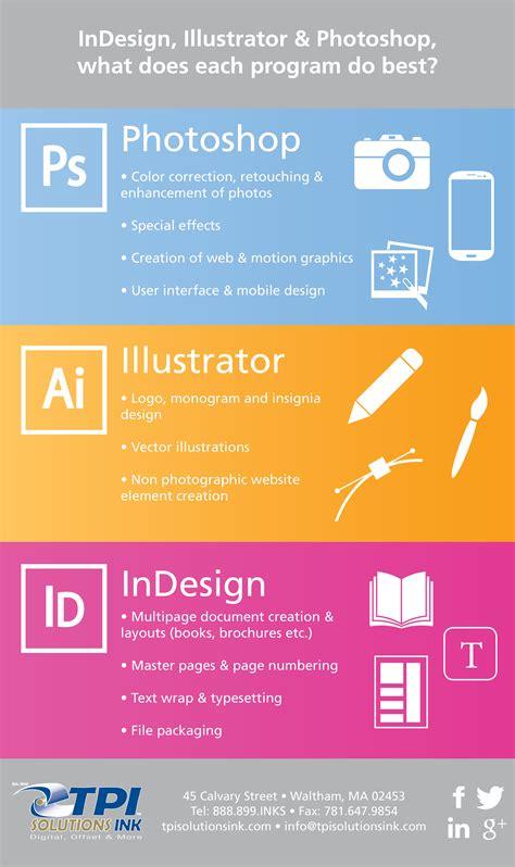 infographic adobe indesign illustrator photoshop