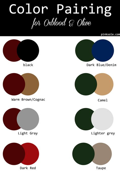 what paint color compliments olive green color crush oxblood x olive