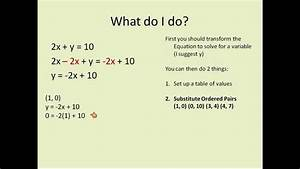 Algebra 1  Lesson 1 Linear Equations  Equations With X And Y  Simplifying Math