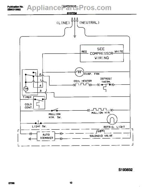 frigidaire refrigerator compressor wiring diagram refrigerators parts frigidaire refrigerator parts diagram