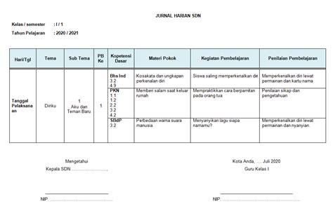 Transfer pembayaran biaya manual langsung pembayan manajer langganan setting. Jurnal Harian Kelas 1 SD Kurikulum 2013 Revisi 2020-2021 ...