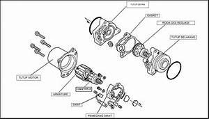 Teknik Sepeda Motor  Sistem Starter Elektrik Sepeda Motor