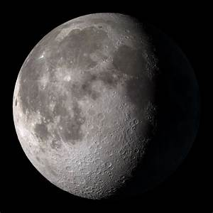 Moon Facts - Interesting Facts about the Moon - Space Facts