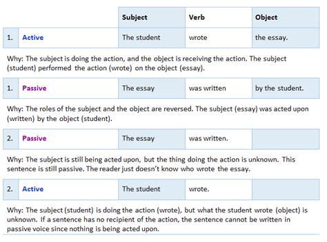 differences  active  passive voice