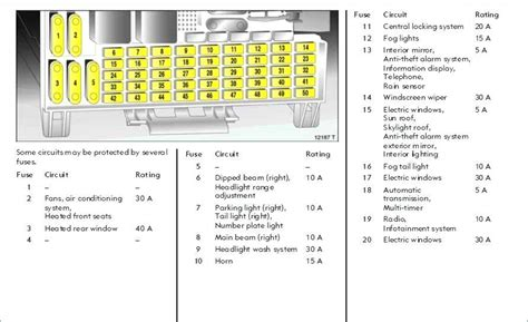 Opel Omega Fuse Box Diagram Books Wiring