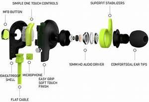 Blueant Pump Lite Sport Bluetooth In
