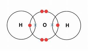 How Many Covalent Bonds Are Present In A Water Molecule