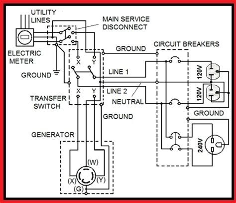standby generator transfer switch wiring diagram wiring