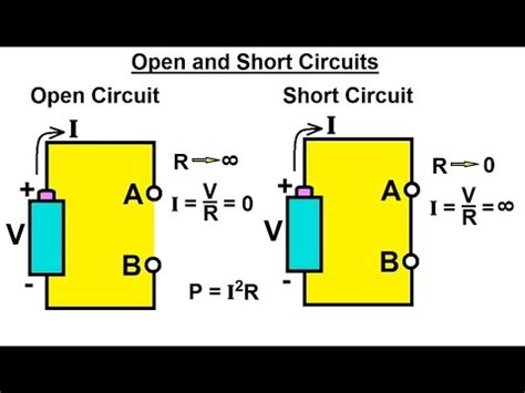 Electrical Engineering Basic Laws Open
