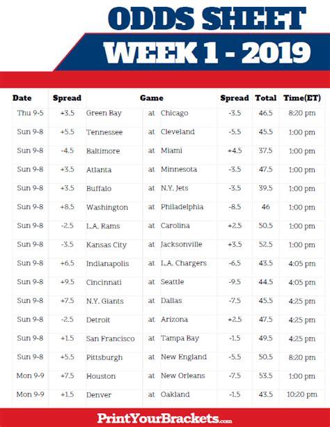 printable nfl week  lines  odds sheet
